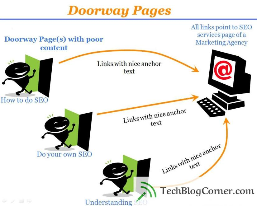 doorway-pages-techblogcorner