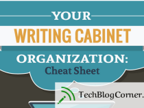 [Infographic] How to Organize your Writing Workplace: Cheat Sheet