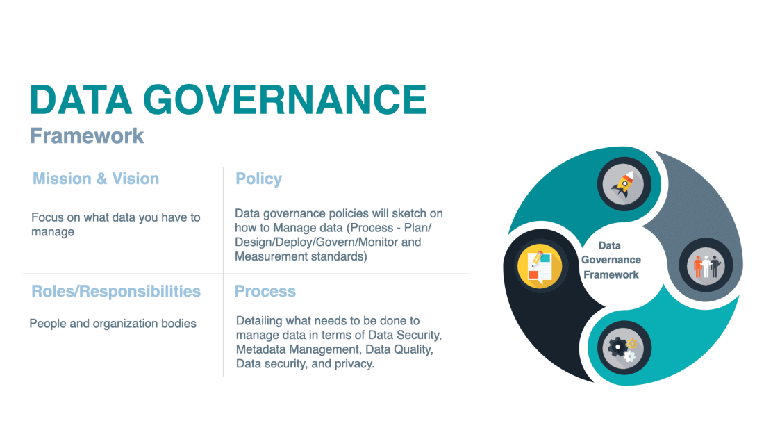 Why Data Governance is so Important for an organization