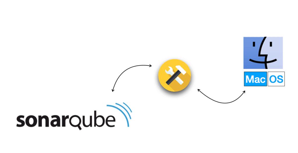 How to Setup SonarQube locally on Mac