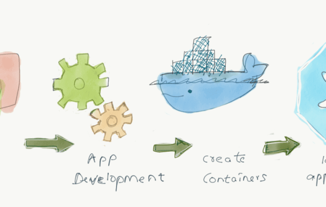 What is Kubernetes in simple words? Why use it?