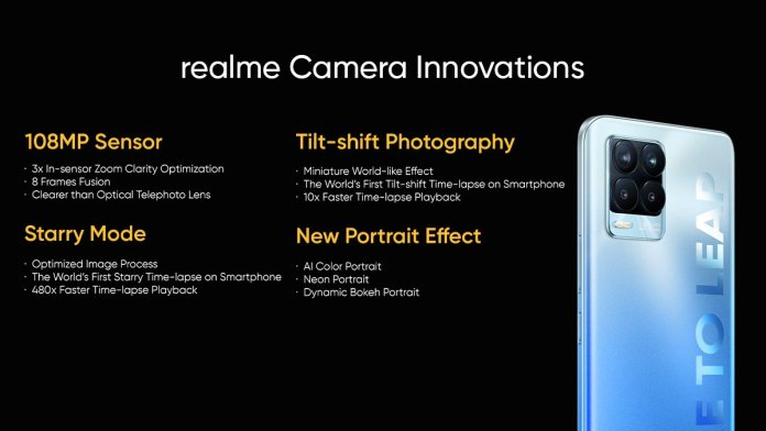 Realme 8 Pro's 108MP Camera Capabilities Revealed