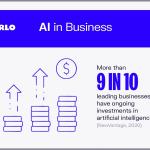 5 Ways That AI Will Change The Future Of Digital Marketing