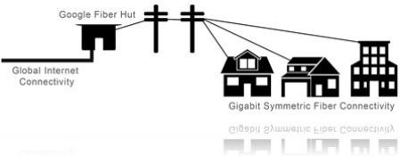 Fiber diagram resolution