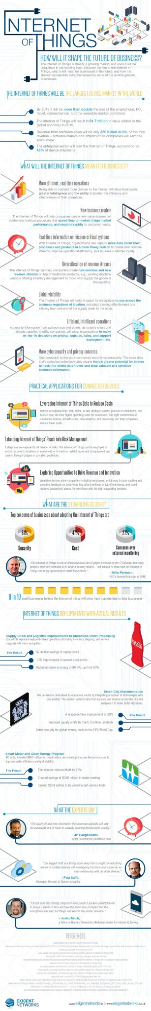 Internet-of-Things-for-Business-Infographic