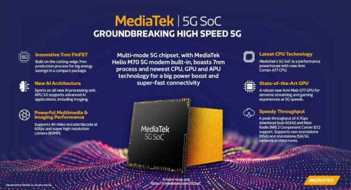 mediatek 5g, mediatek 5g soc, mediatek 5g vs qualcomm 5g, qualcomm 5g and mediatek 5g, mediatek new 5g soc