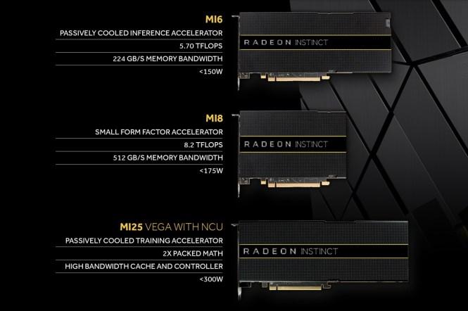 Detalles de la plataforma Radeon Instinct