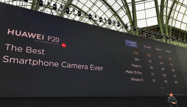 DXO califica al P20 como el mejor a nivel de cámaras
