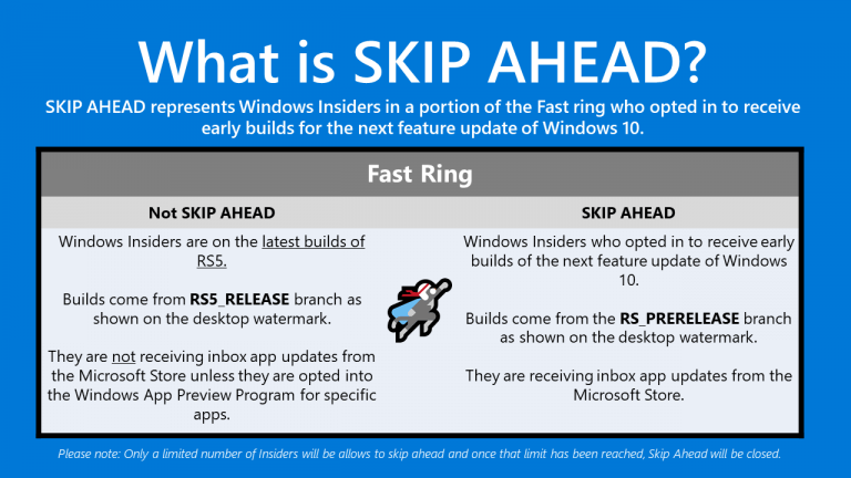 Difference Between Windows 10 Fast Ring Not Skip Ahead and Skip Ahead