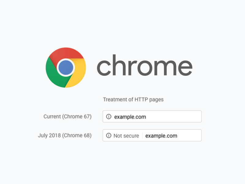 Google Chrome Marks Non-HTTPS pages with Not Secure Label