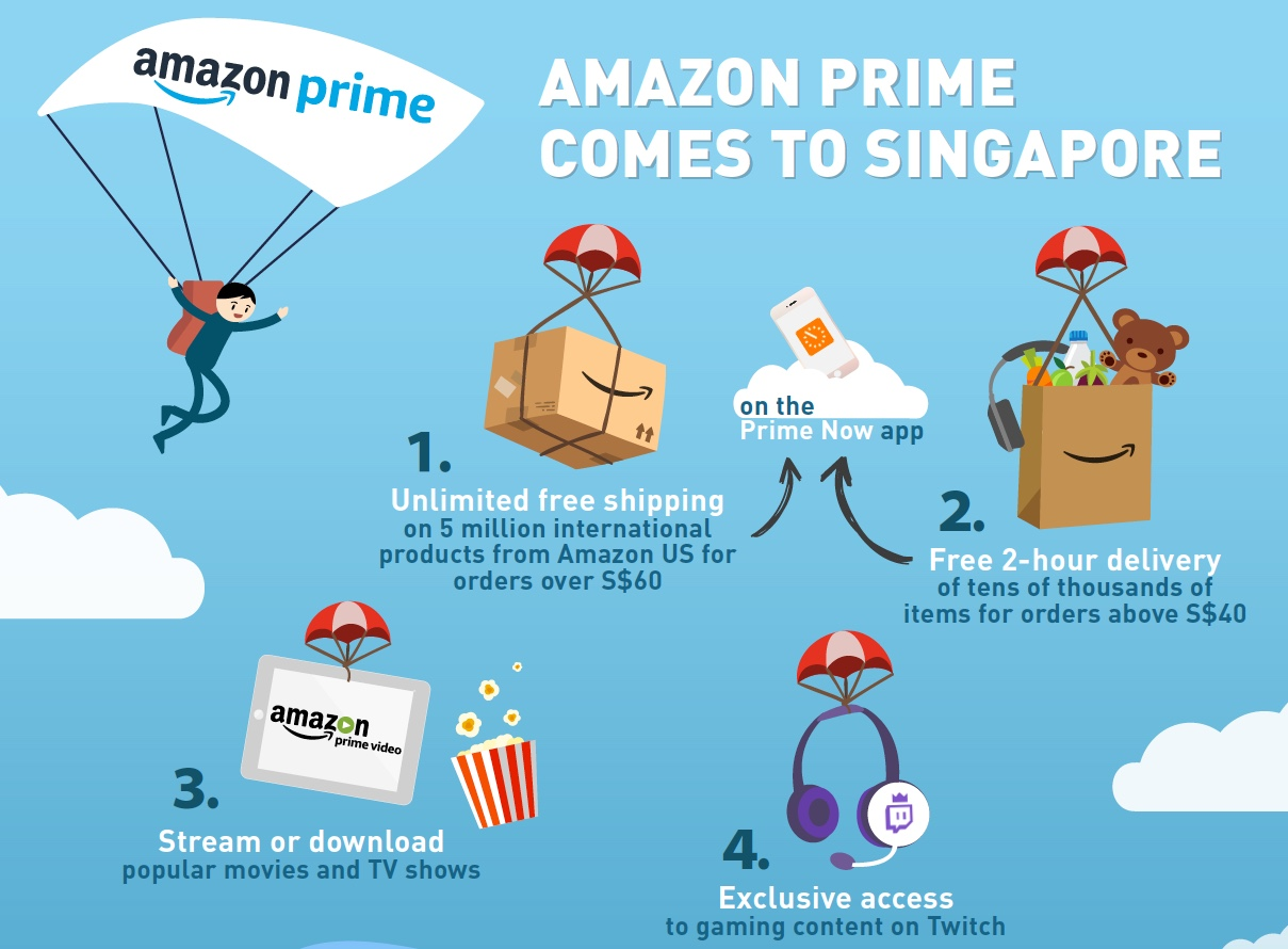 Amazon Prime now available in Singapore - Tech Coffee House