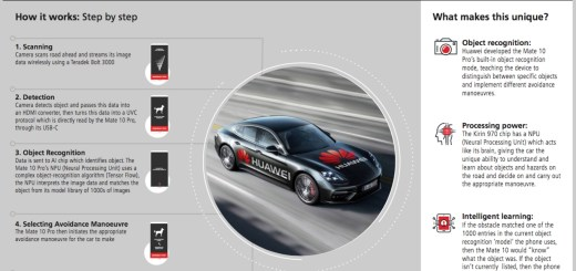 Infographic - Huawei Driverless - RoadReader