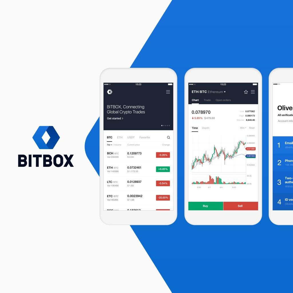 BITBOX began