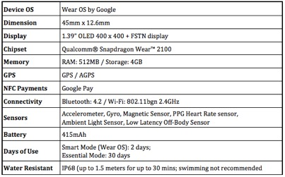 TicWatch Pro Specifications