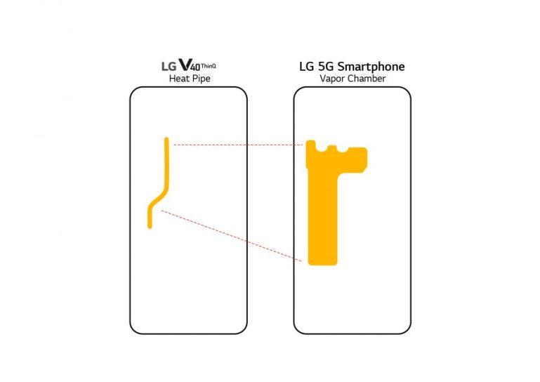 LG Smartphone Vapor Chamber_Eng | Tech Coffee House