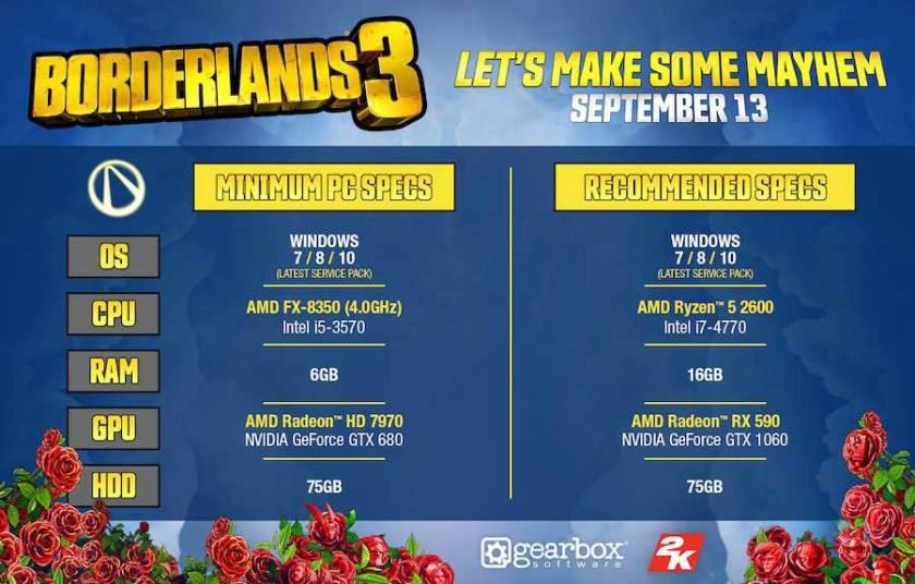 Best PC specs to play Borderlands 3