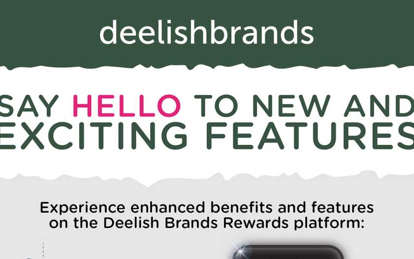 Deelish Brands Launches Loyalty Program – Customers Now Receive Cashback On Every Purchase