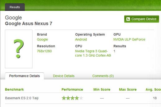 Nexus 7 leaked benchmark