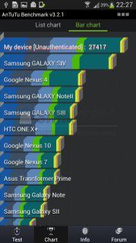Galaxy S4 benchmark for Exynos 5 Octa (4)