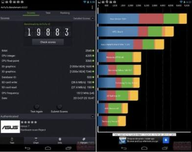 Nexus 7 2nd Gen Benchmarks