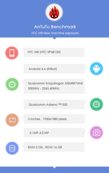 HTC M8 Specs AnTuTu