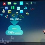 Η Samsung Αποκάλυψε Το Knox 2.0 Με Μεγαλύτερη Υποστήριξη Εφαρμογών