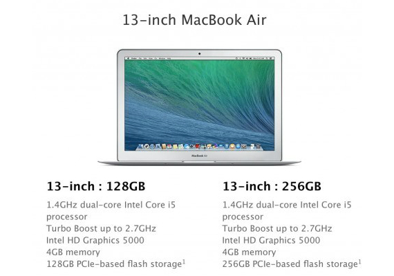 MacBook Air 2014 13-inch specs