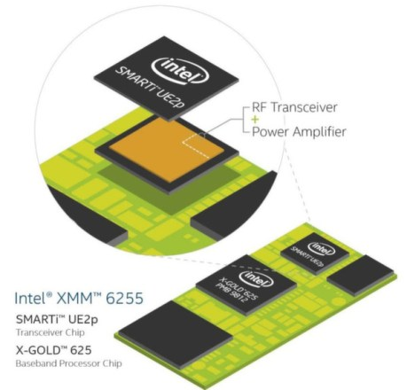 Intel XMM 6255 (2)