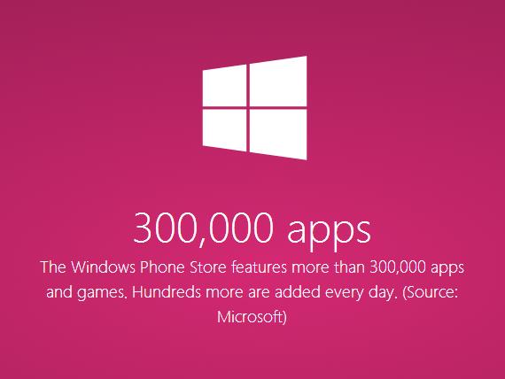 Microsoft Windows Phone Store 300000 apps