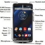 Αποκαλύφθηκε Το Motorola DROID Turbo Μέσω Του Εγχειριδίου Του