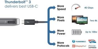 Intel Thunderbolt 3 (2)