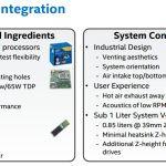 Intel 5×5: Η Μικρότερη Μητρική Με Δυνατότητα Αλλαγής CPU