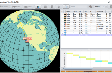Visual Traceroute Software for PC to Trace Geographical Location of Hops