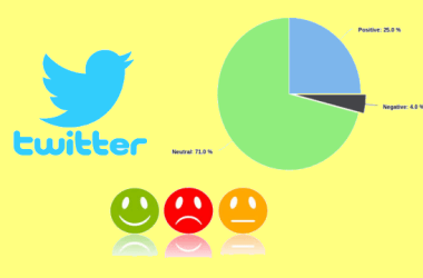 Do Twitter Sentiment Analysis for Free Online, Download Report in CSV