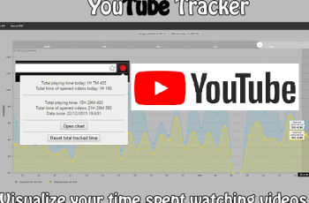 How to Track How Much Time you Spent on YouTube