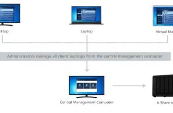 centralized backup of windows