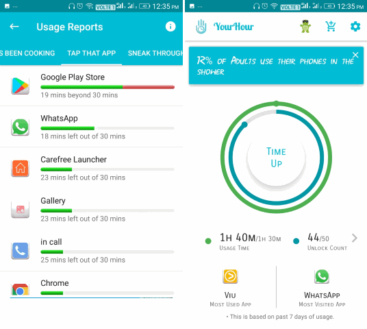 Track Time Spent on Phone using These 5 Free Android Apps