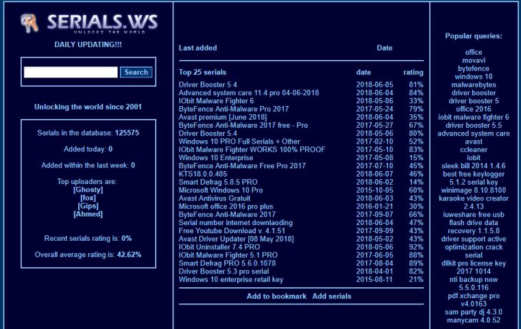 Free Serial Key Sites List