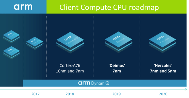 Arm wants to power your next laptop