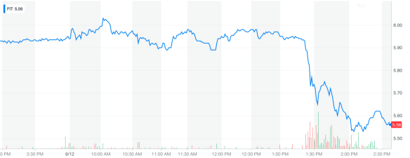 Fitbit stock sinking following Apple Watch announcement | Digital home