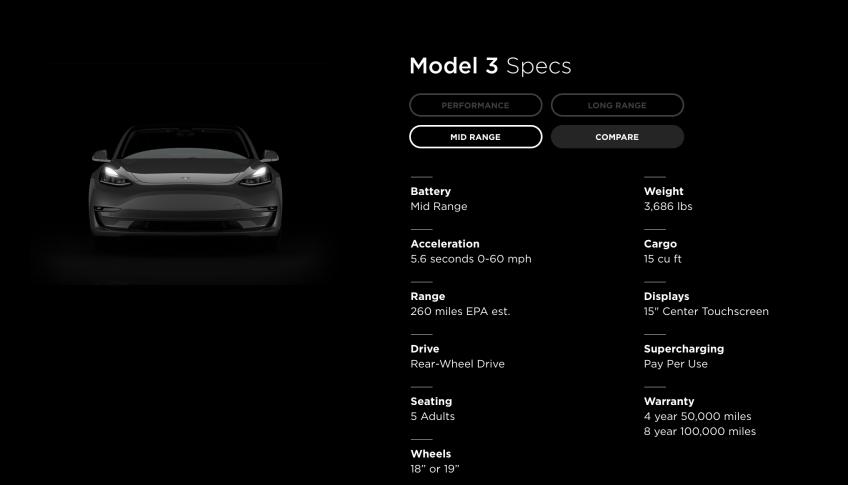 Tesla model 3 mid-range