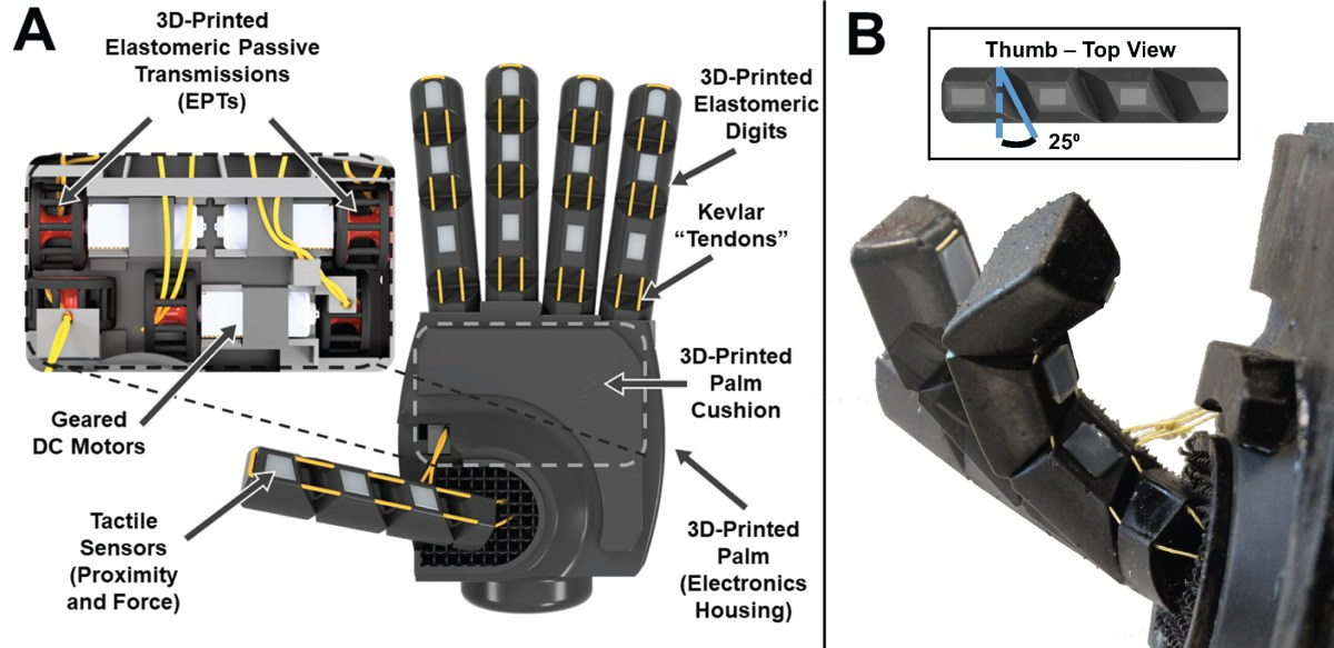 This 3D-printed prosthetic hand combines speed and strength with simplicity