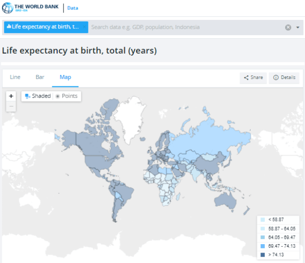 World Bank Africa Life Expectancy.png II