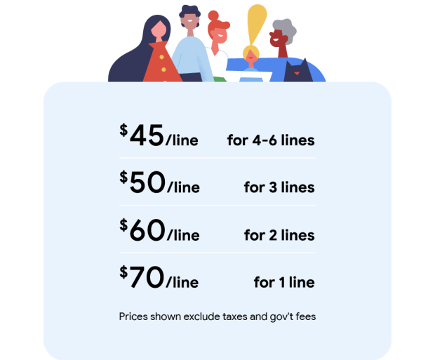 blog unlimited pricing