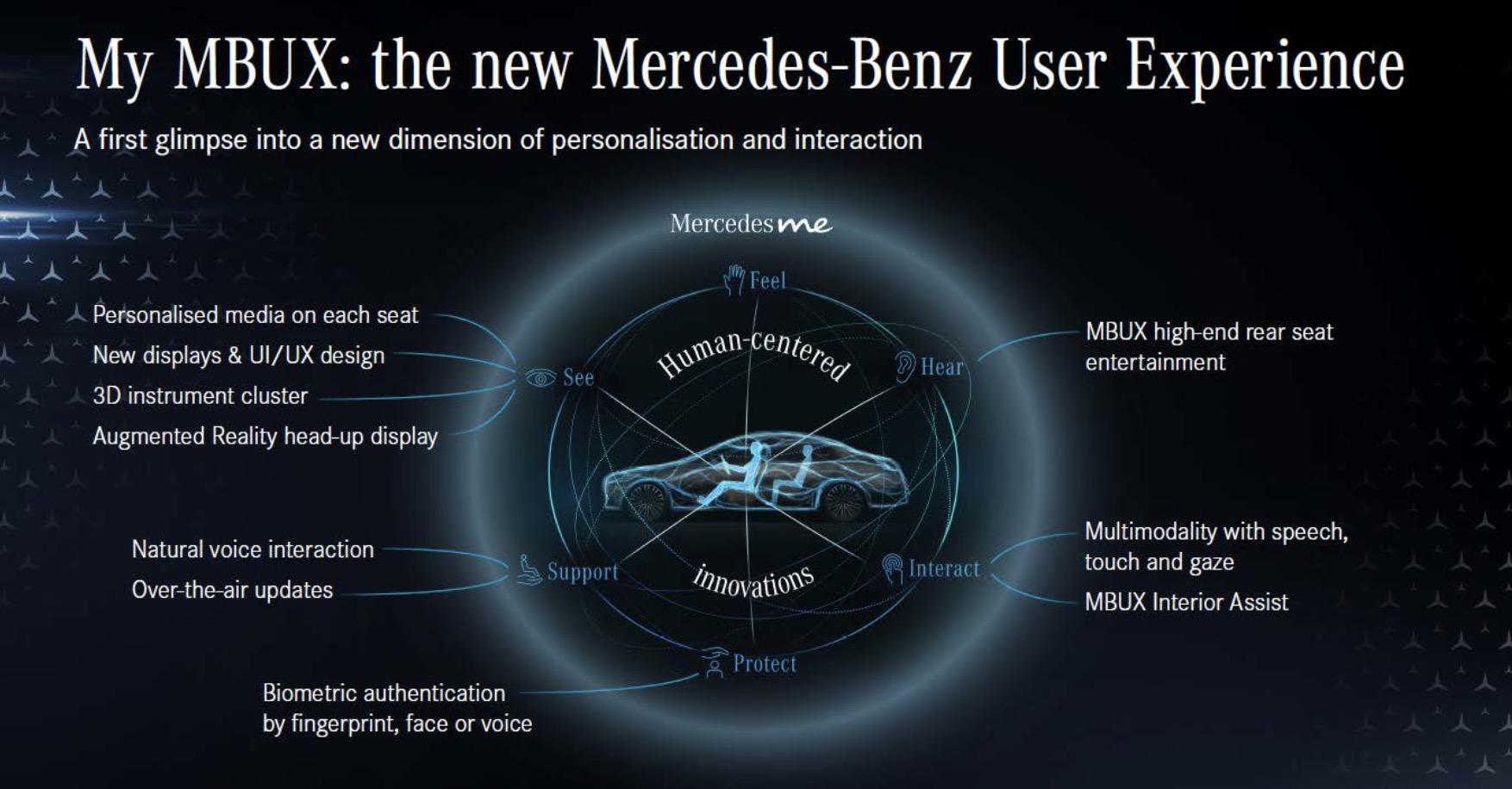mercedes benz s class mbux