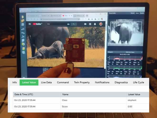 Sara Olsson's TinyML and IoT monitoring dashboard