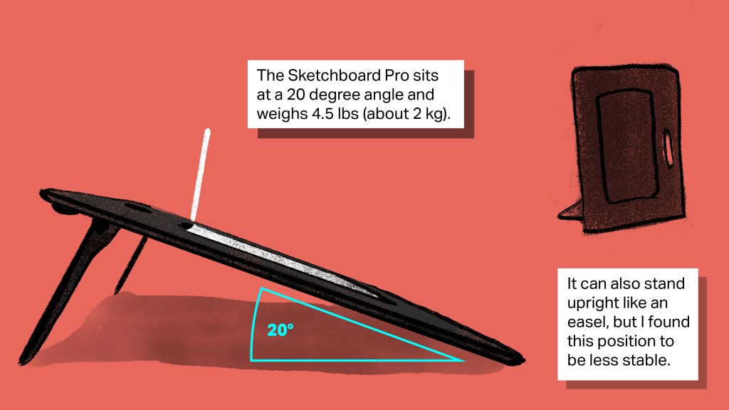 [text] The Sketchboard Pro sits at a 20 degree angle and weighs 4.5 lbs (about 2 kg). It can also stand upright like an easel, but I found this position to be less stable. [image: side views of the Sketchboard Pro to demonstrate a 20 degree angle]