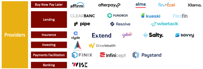 startups that provide embedded finance services
