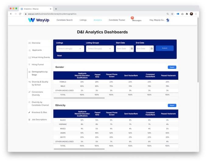 WayUp demographics dashboard