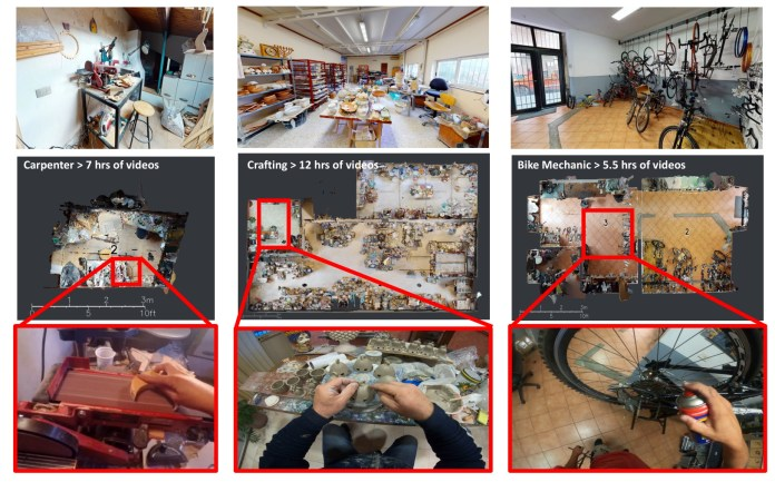 Examples of first-person video on Facebook and the environment where it was taken.